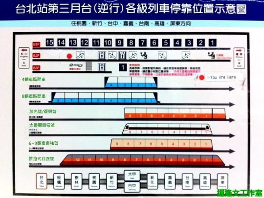 台北站第三月台(逆行)各級列車停靠位置示意圖