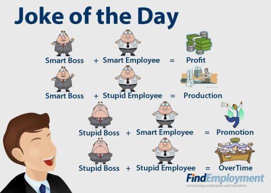 老闆與員工的組合 (Combination of Boss and Employee)