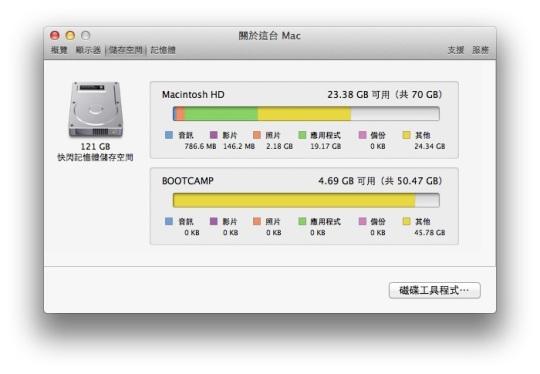 我的Mac復活了