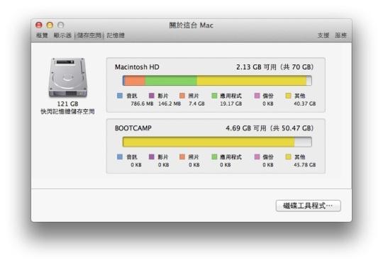 關於這台Mac 後