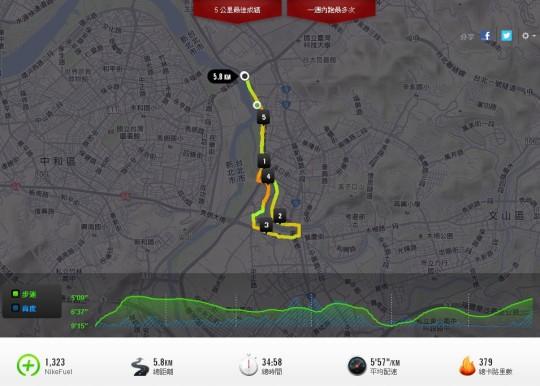 跑步的境界 Nike Running web