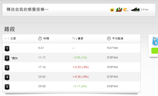跑步的境界 Nike Running web2