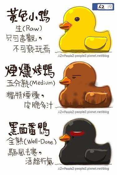 烤黃色大鴨