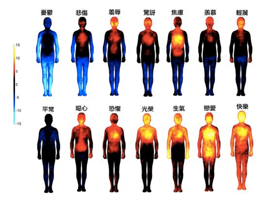 情緒與身體 Mood and Body