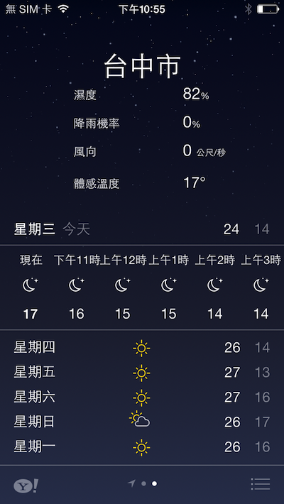 Taichung weather