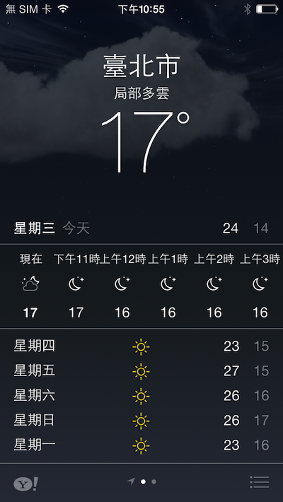 Taipei weather