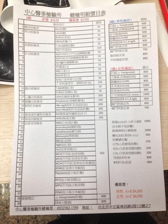 健康檢查列表 Health Check List
