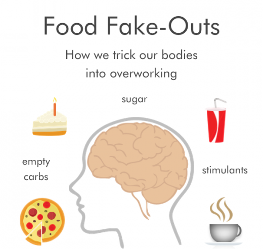 food fake-outs