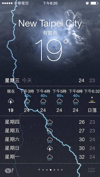 天氣 weather 2