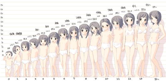 女孩子成長曲線圖