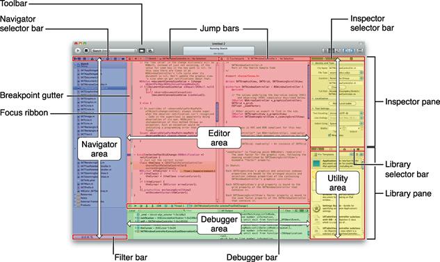 Xcode Workspace Window