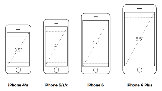 New iPhone Design Guide