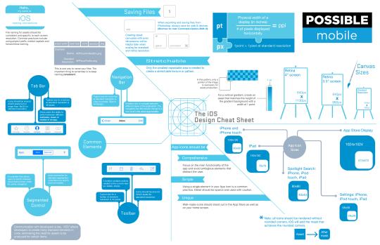The-iOS-Design-Cheat-Sheet
