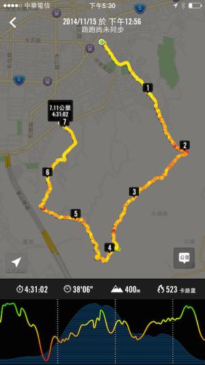 台北信義 四獸山 Nike