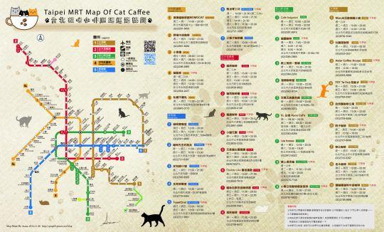 台北貓咪咖啡廳捷運路線圖