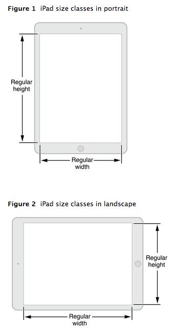 Size Class iPad