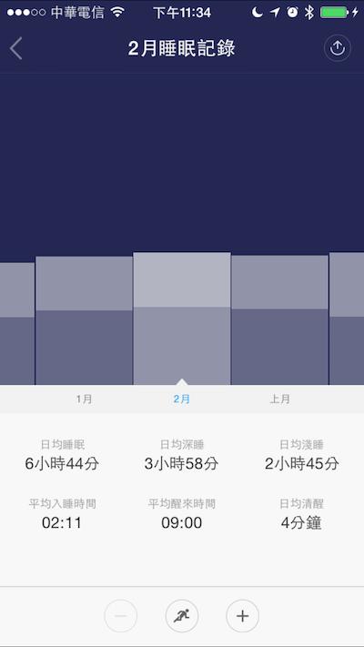 小米手環100天紀錄 night