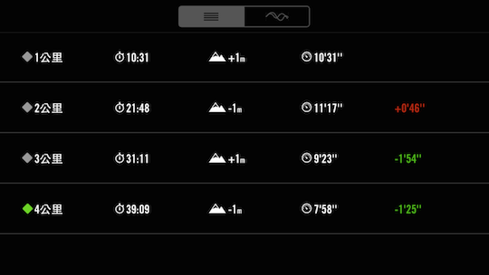 超慢跑團滿一週年b