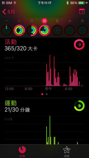 活動紀錄 Activity00010