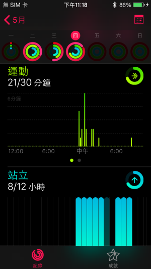 活動紀錄 Activity00011