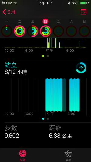 活動紀錄 Activity00012