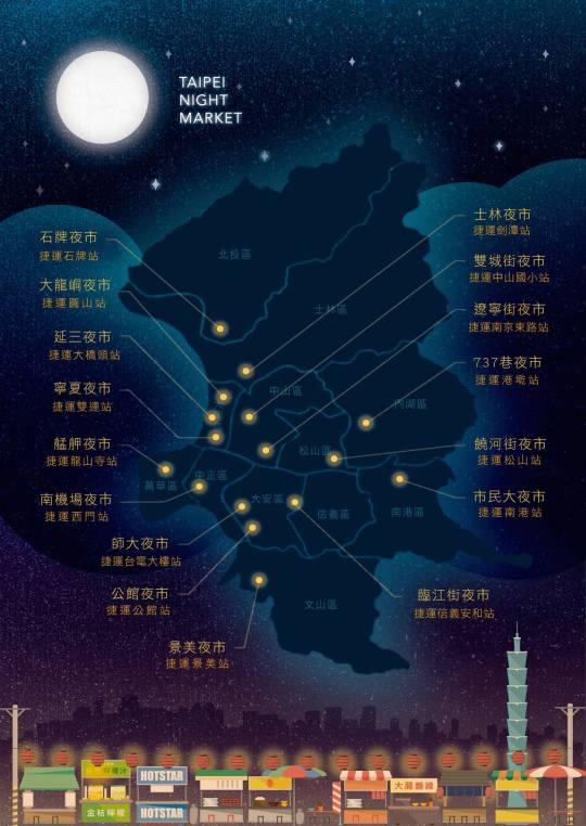 圖解台北捷運夜市