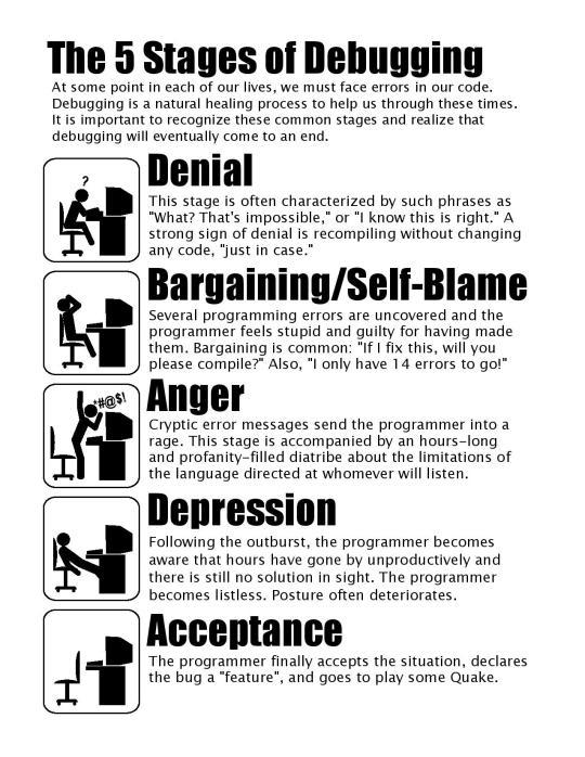 圖解 除錯五個階段 The 5 Stages of Debugging
