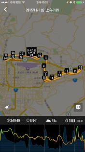 漱口杯路跑圖表00007