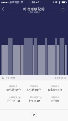 漱口杯路跑圖表00008
