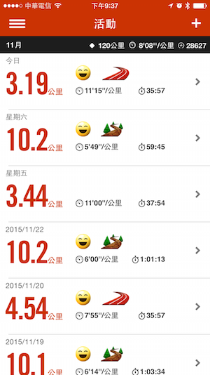 Nike Running 一個月的紀錄00004