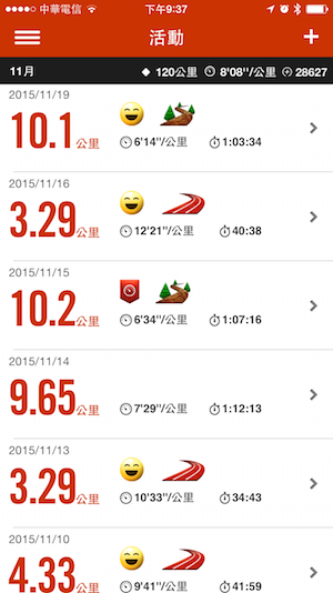 Nike Running 一個月的紀錄00005