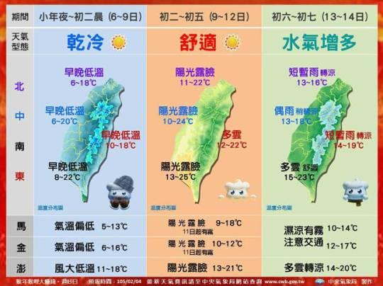 2016過年天氣圖解.jpg