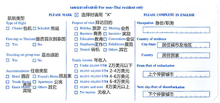 泰國入境卡背面