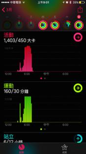 2016國道馬拉松紀錄00004