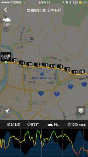 2016國道馬拉松紀錄00008