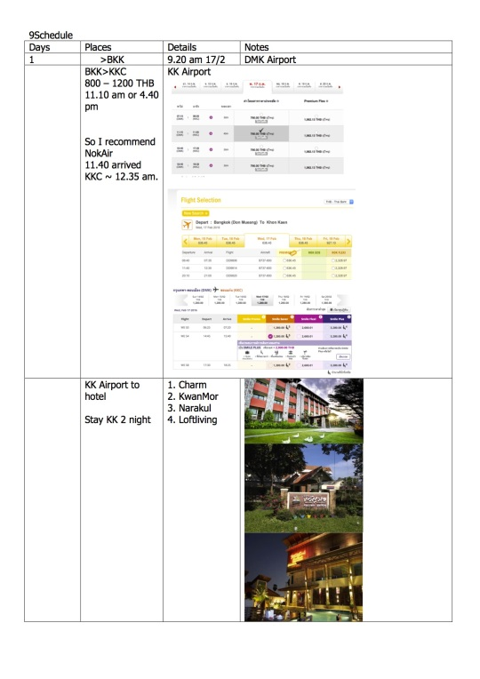 泰國之旅計畫