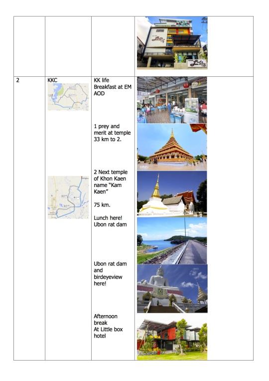 泰國之旅計畫2