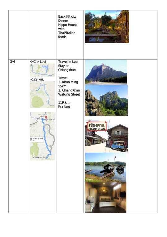 泰國之旅計畫3