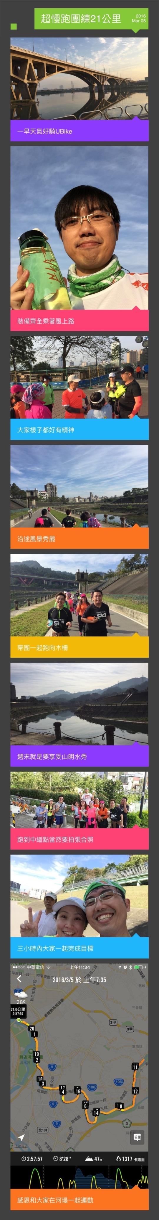 超慢跑團練21公里.jpg