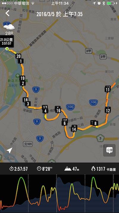 超慢跑團練21公里2