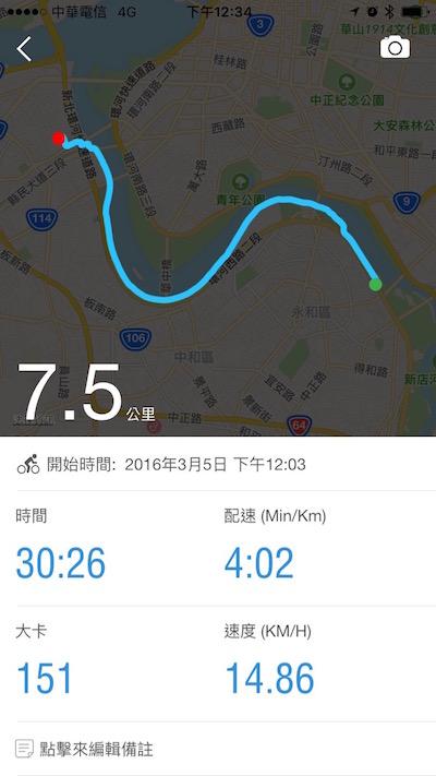 超慢跑團練21公里3