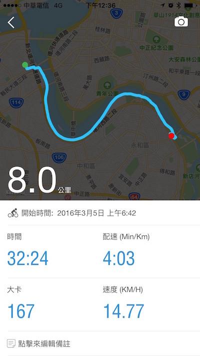 超慢跑團練21公里4