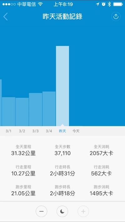 超慢跑團練21公里6