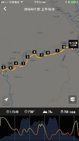 超慢跑團參加雙溪鐵道接力馬拉松00026