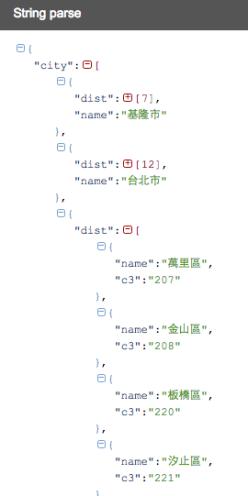 Taiwan Zipcode