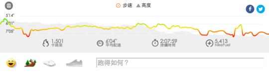 阿甘盃路跑嘉年華紀錄00002