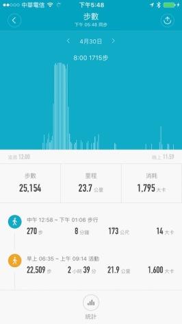 阿甘盃路跑嘉年華紀錄00007