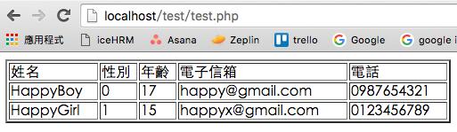 XAMPP PHP