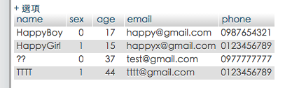 [XAMPP][PHP] 製作Restful API
