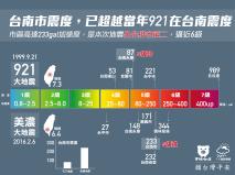 %e5%a4%a9%e6%b0%a3%e5%8d%b3%e6%99%82%e9%a0%90%e5%a0%b100003